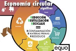 economia_circular_2_pq