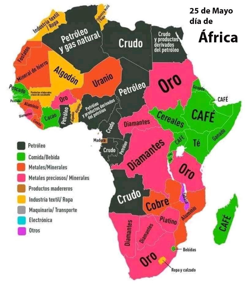 mapa de las principales exportaciones por países.